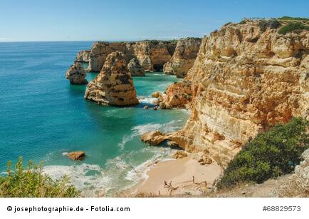 #Klima und beste Reisezeit Portugal#