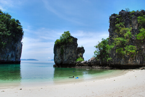 #Klima und beste Reisezeit Thailand#